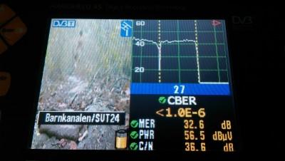 En bra MUX (kanalpaket) från Karlshamns tv-mast